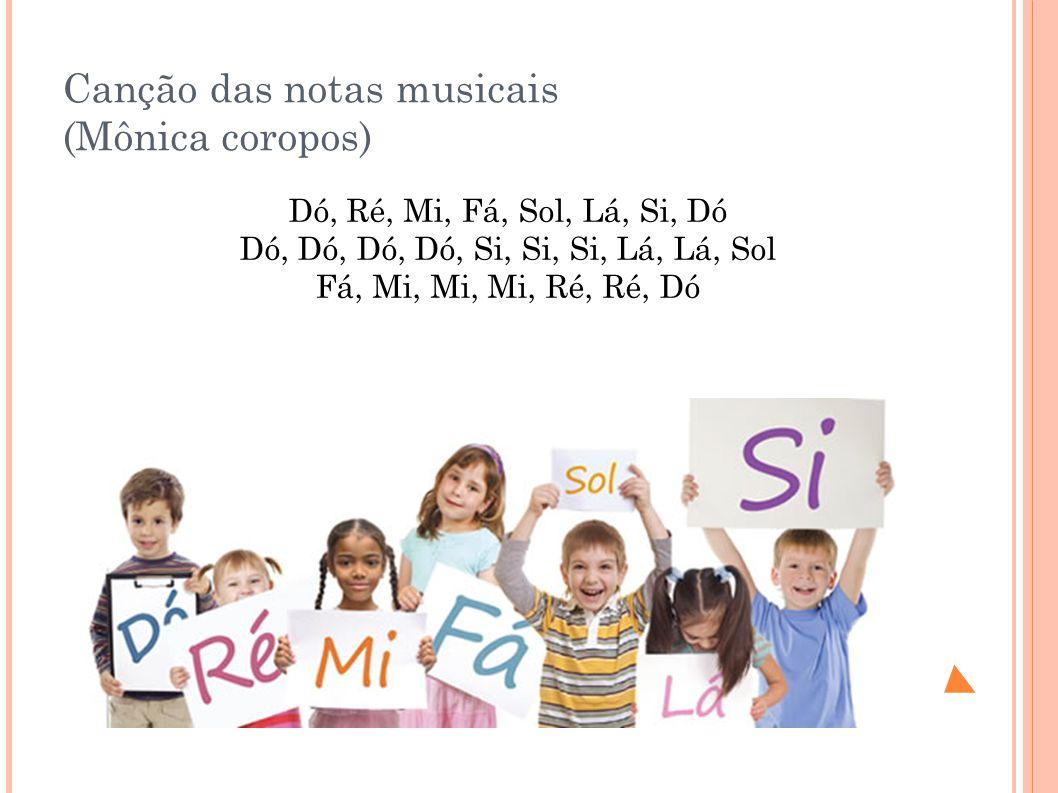 Canção das notas musicais (Mônica coropos) Dó, Ré, Mi, Fá, Sol, Lá, Si, Dó Dó, Dó, Dó, Dó, Si, Si, Si, Lá, Lá, Sol Fá, Mi, Mi, Mi, Ré, Ré, Dó