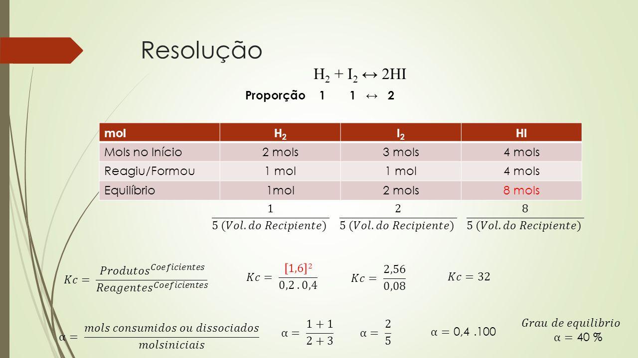 Resolução molH2H2 I2I2 HI Mols no Início2 mols3 mols4 mols Reagiu/Formou1 mol 4 mols Equilíbrio1mol2 mols8 mols H 2 + I 2 ↔ 2HI Proporção 1 1 ↔ 2