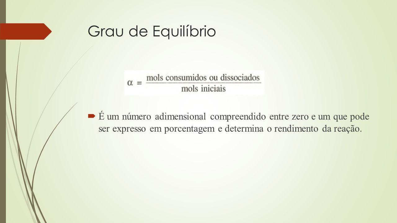Grau de Equilíbrio  É um número adimensional compreendido entre zero e um que pode ser expresso em porcentagem e determina o rendimento da reação.
