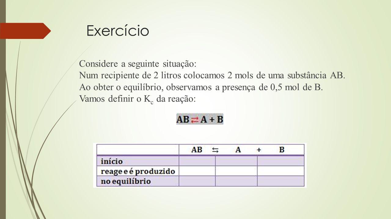 Exercício Considere a seguinte situação: Num recipiente de 2 litros colocamos 2 mols de uma substância AB.