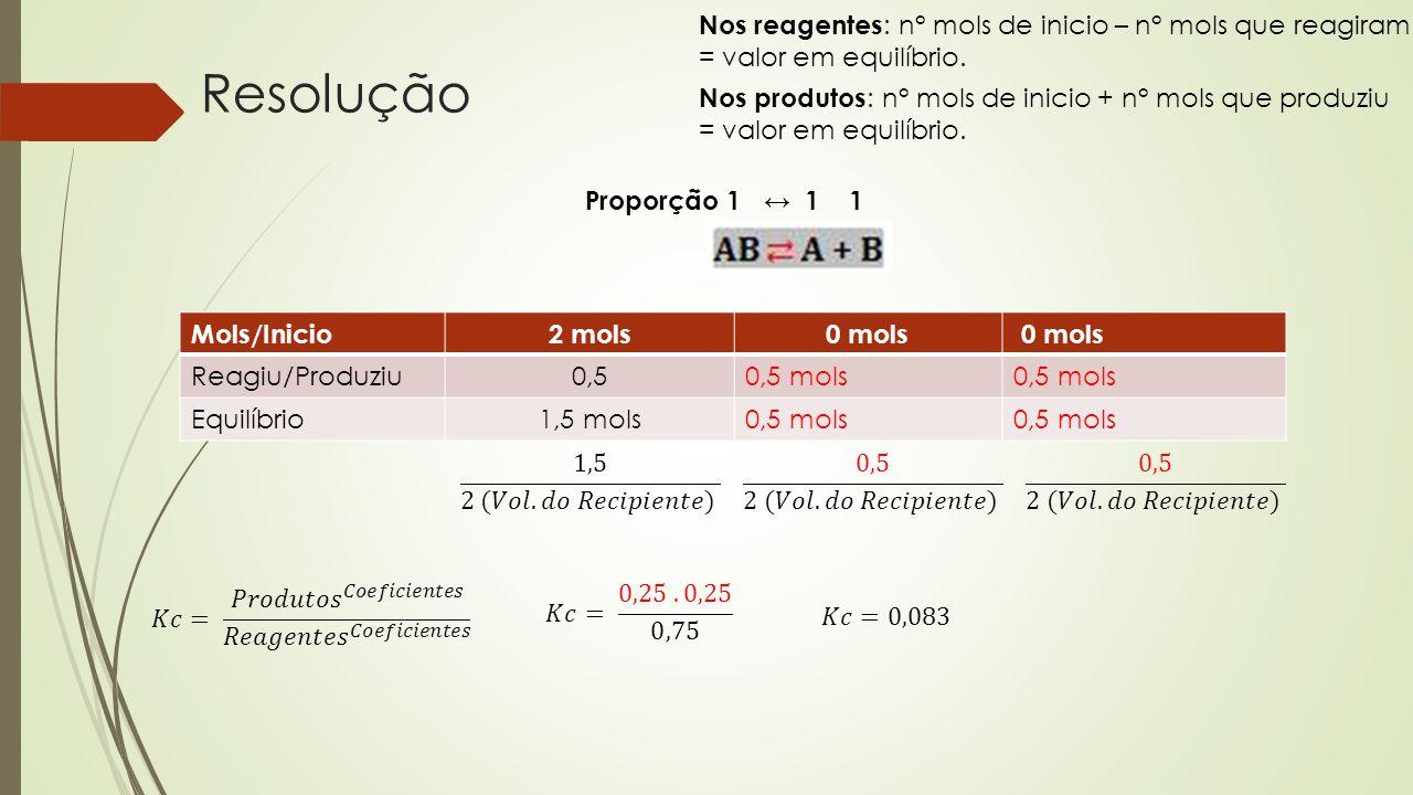 Resolução Mols/Inicio2 mols 0 mols Reagiu/Produziu0,50,5 mols Equilíbrio1,5 mols0,5 mols Proporção 1 ↔ 1 1 Nos reagentes : n° mols de inicio – n° mols que reagiram = valor em equilíbrio.