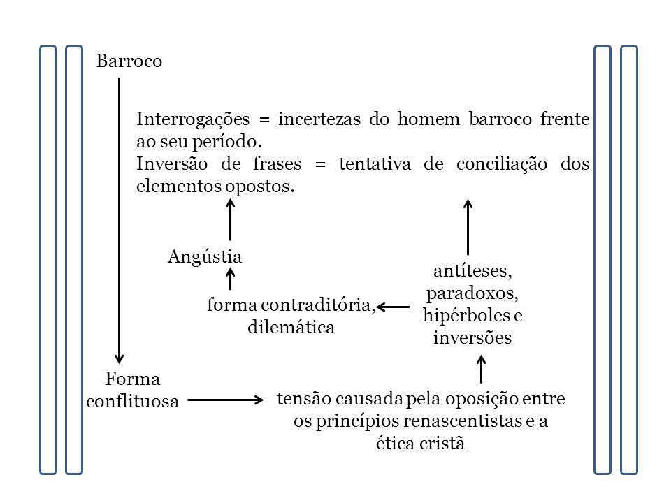 Figuras de Linguagem no Barroco Metáfora: é uma comparação implícita.