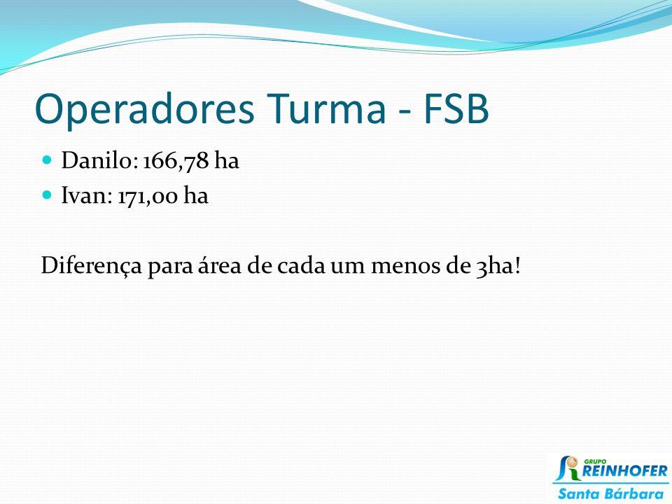 Operadores Turma - FSB Danilo: 166,78 ha Ivan: 171,00 ha Diferença para área de cada um menos de 3ha!