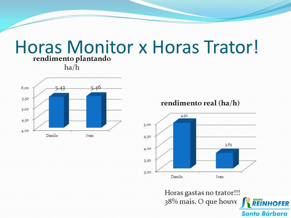 Horas Monitor x Horas Trator! Horas gastas no trator!!! 38% mais. O que houve?