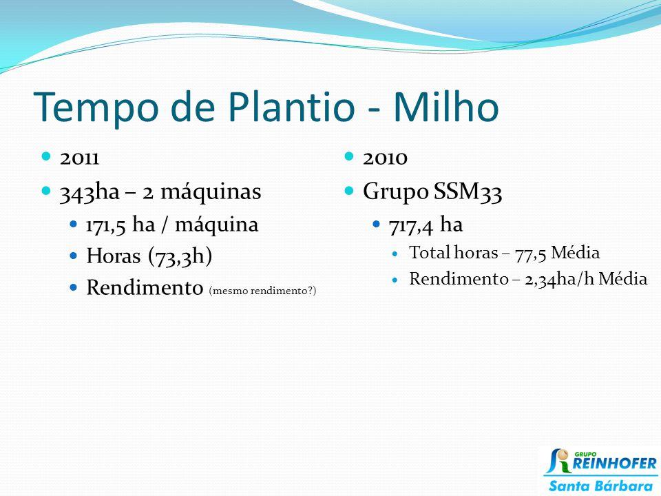 Tempo de Plantio - Milho 2011 343ha – 2 máquinas 171,5 ha / máquina Horas (73,3h) Rendimento (mesmo rendimento?) 2010 Grupo SSM33 717,4 ha Total horas – 77,5 Média Rendimento – 2,34ha/h Média