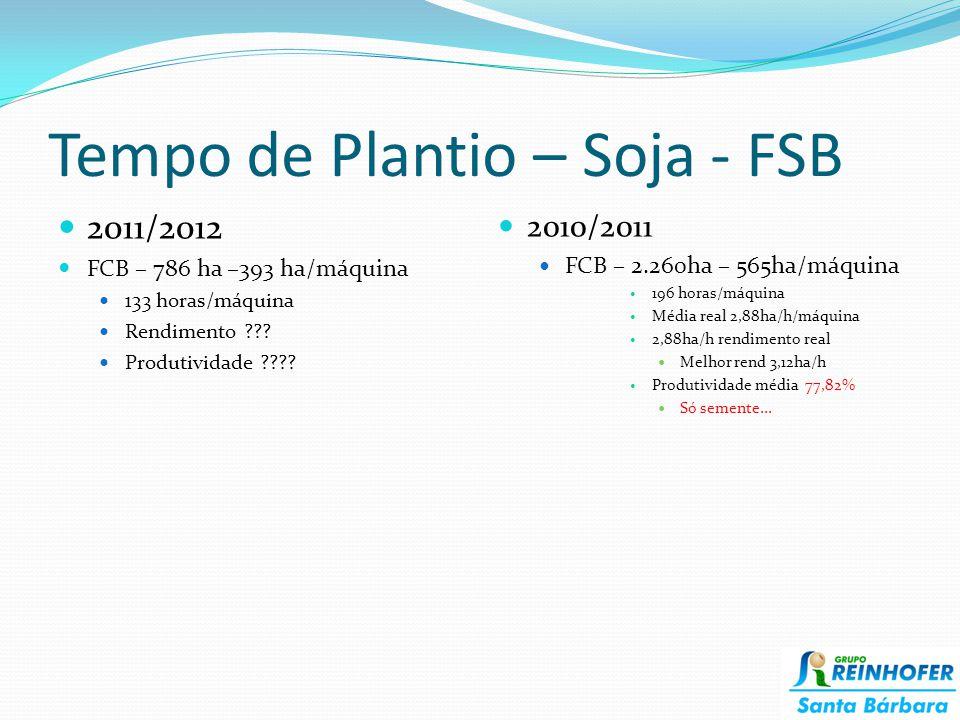 Tempo de Plantio – Soja - FSB 2011/2012 FCB – 786 ha –393 ha/máquina 133 horas/máquina Rendimento ??.