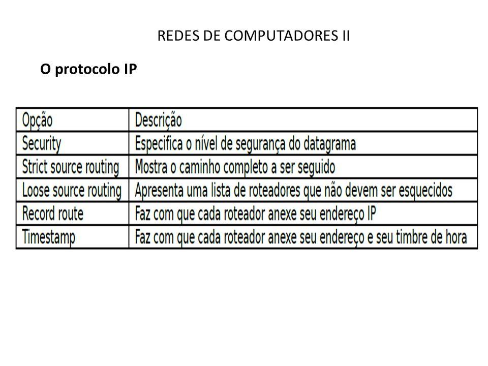 REDES DE COMPUTADORES II O protocolo IP