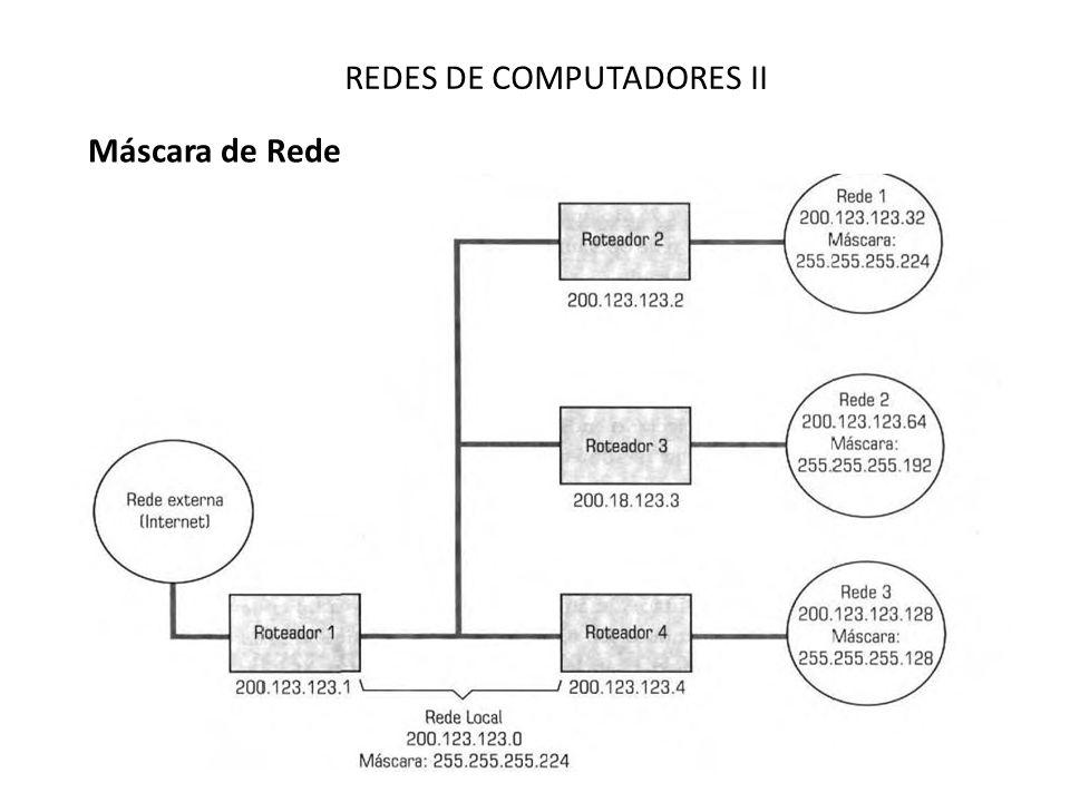 REDES DE COMPUTADORES II Máscara de Rede O protocolo TCP/IP é roteável, isto é, ele foi criado pensando-se na interligação de diversas redes, culminan