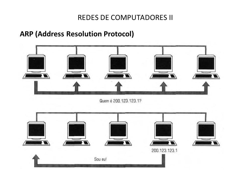 REDES DE COMPUTADORES II ARP (Address Resolution Protocol) O ARP funciona mandando primeiramente uma mensagem de broadcast para a rede perguntando, a