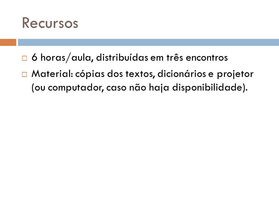 Recursos  6 horas/aula, distribuídas em três encontros  Material: cópias dos textos, dicionários e projetor (ou computador, caso não haja disponibil