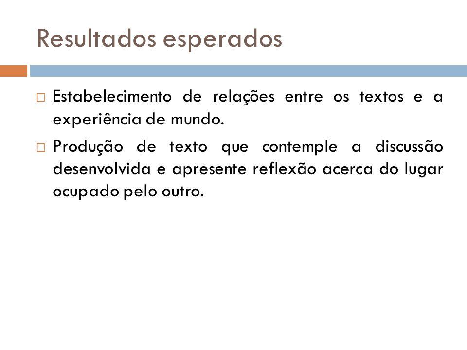 Resultados esperados  Estabelecimento de relações entre os textos e a experiência de mundo.  Produção de texto que contemple a discussão desenvolvid