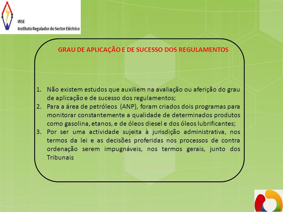 GRAU DE APLICAÇÃO E DE SUCESSO DOS REGULAMENTOS 1.Não existem estudos que auxiliem na avaliação ou aferição do grau de aplicação e de sucesso dos regu