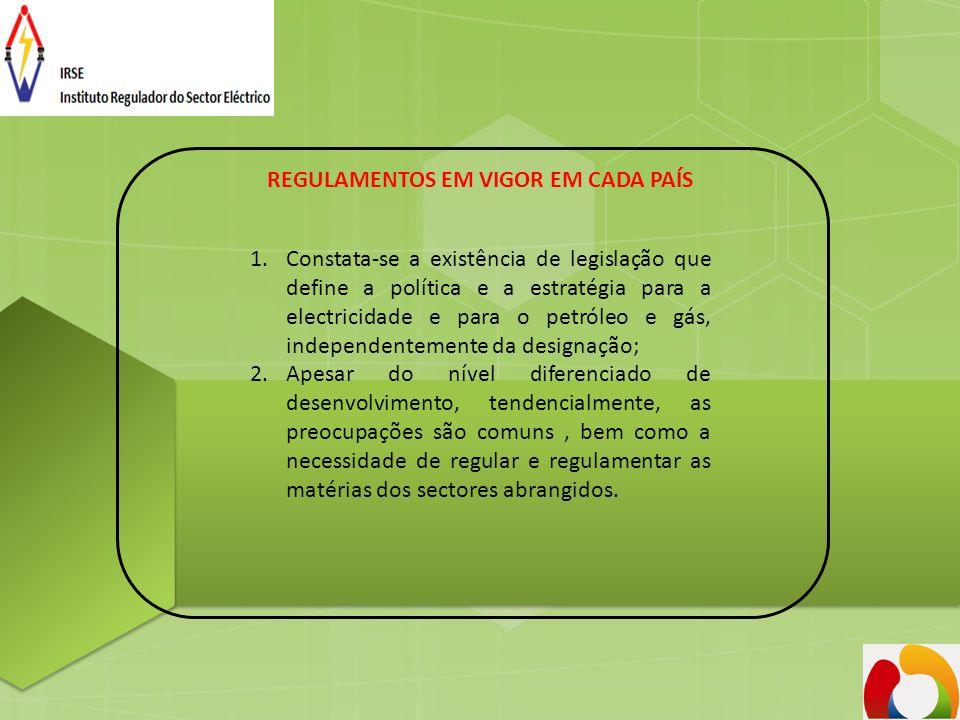 REGULAMENTOS EM VIGOR EM CADA PAÍS 1.Constata-se a existência de legislação que define a política e a estratégia para a electricidade e para o petróle