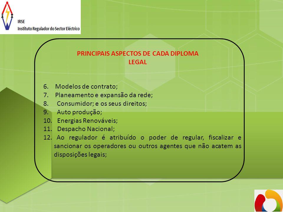PRINCIPAIS ASPECTOS DE CADA DIPLOMA LEGAL 6. Modelos de contrato; 7. Planeamento e expansão da rede; 8. Consumidor; e os seus direitos; 9. Auto produç
