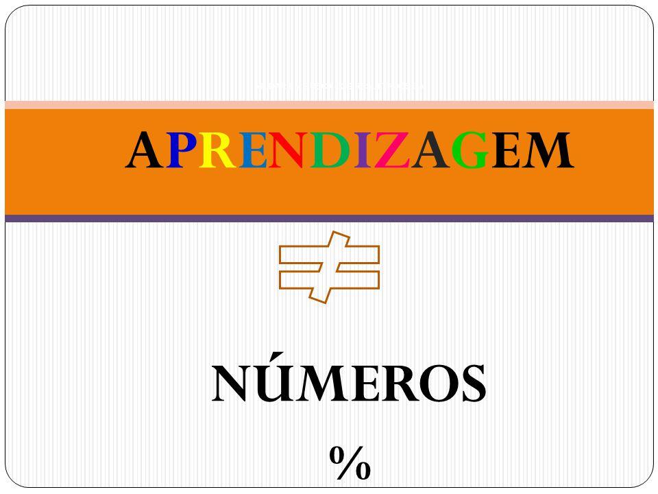 APRENDIZAGEM NÚMEROS % MUDAR EM BUSCA DOS RESULTADOS DA