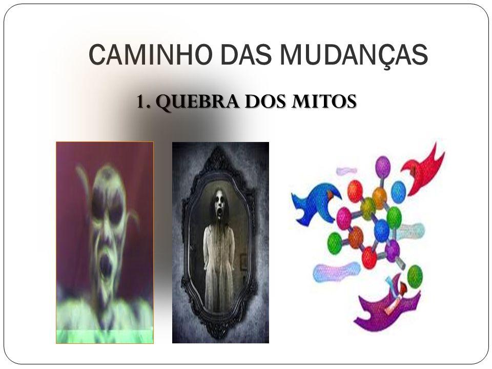 CAMINHO DAS MUDANÇAS 1. QUEBRA DOS MITOS
