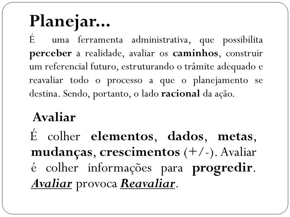 Planejar...