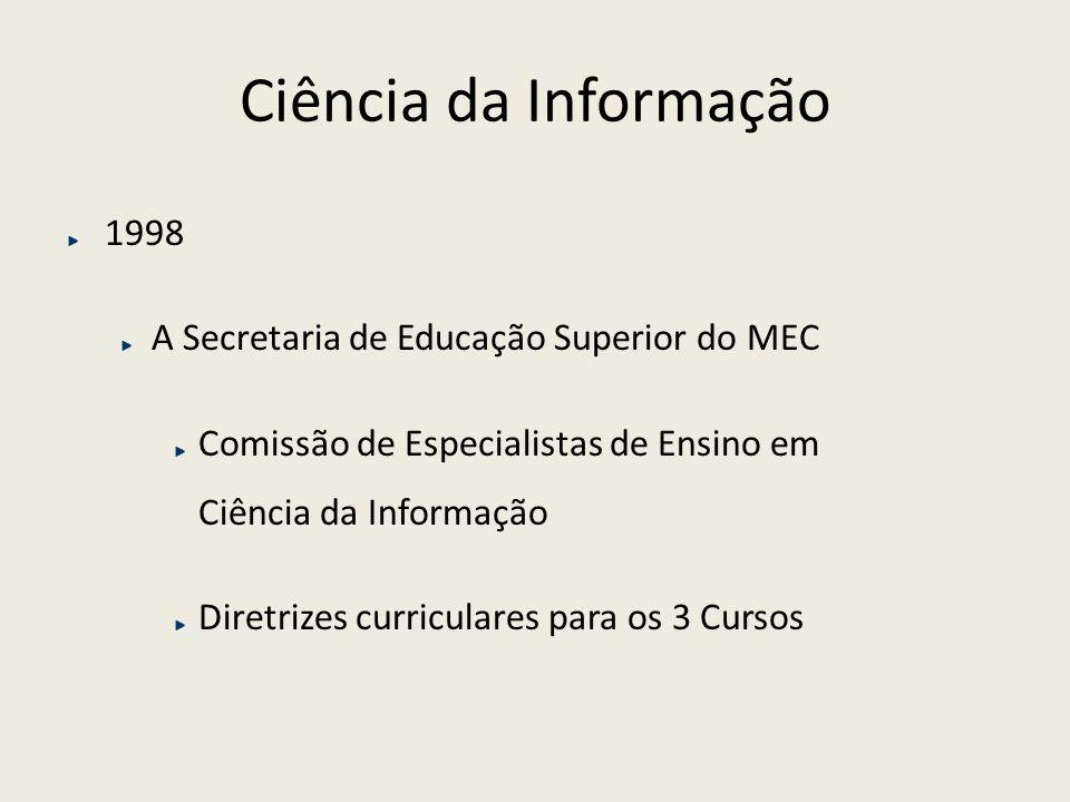 Ciência da Informação 1998 A Secretaria de Educação Superior do MEC Comissão de Especialistas de Ensino em Ciência da Informação Diretrizes curricular