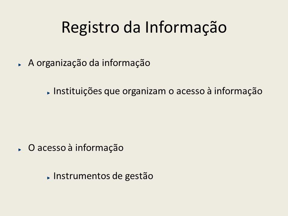Registro da Informação A organização da informação Instituições que organizam o acesso à informação O acesso à informação Instrumentos de gestão