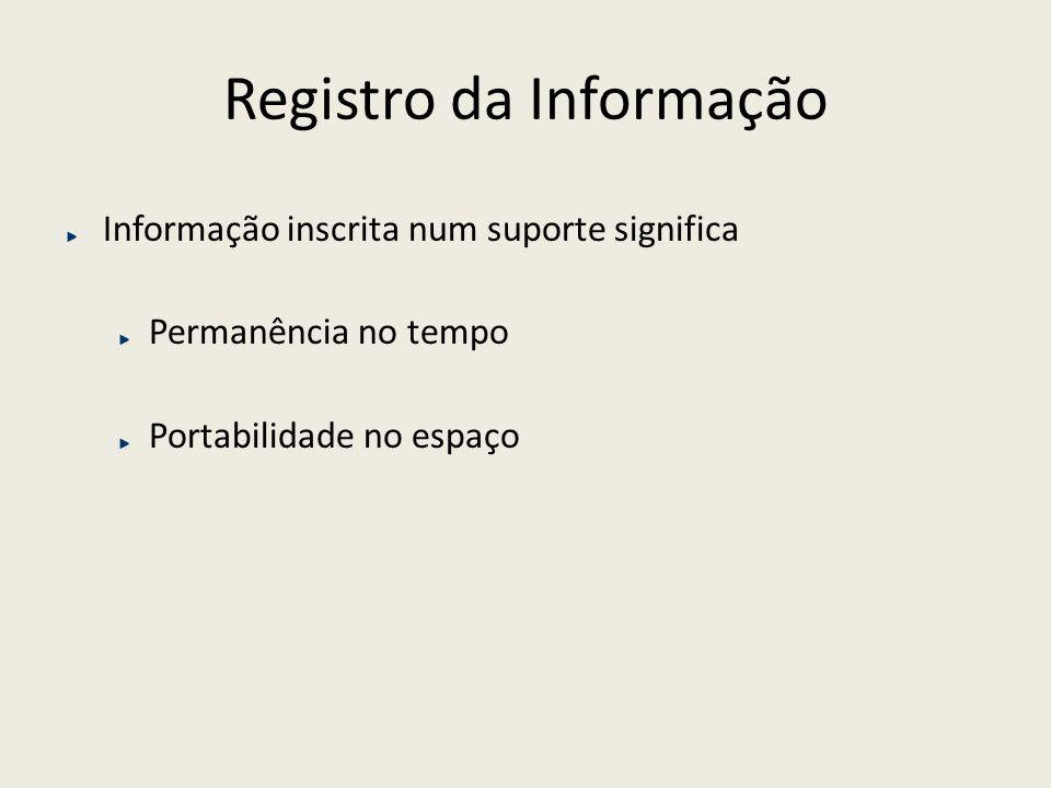 Registro da Informação Informação inscrita num suporte significa Permanência no tempo Portabilidade no espaço