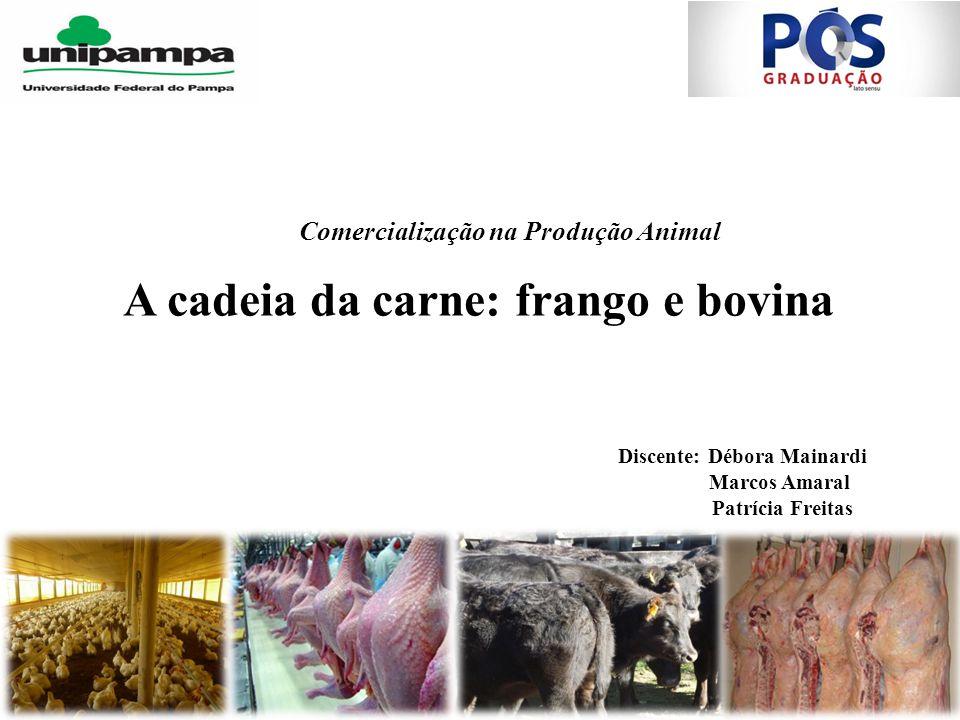 A cadeia da carne: frango e bovina Discente: Débora Mainardi Marcos Amaral Patrícia Freitas Comercialização na Produção Animal