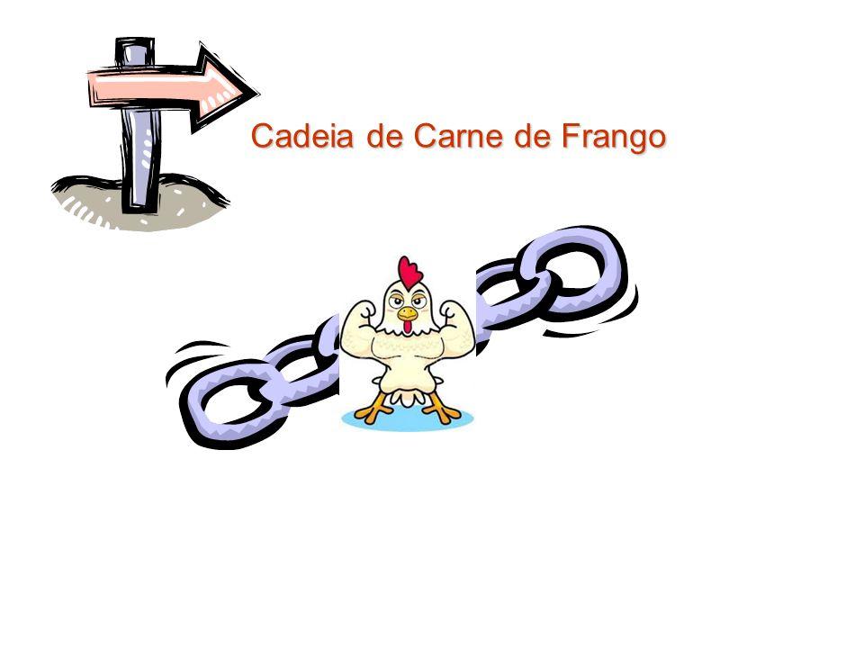 Cadeia de Carne de Frango