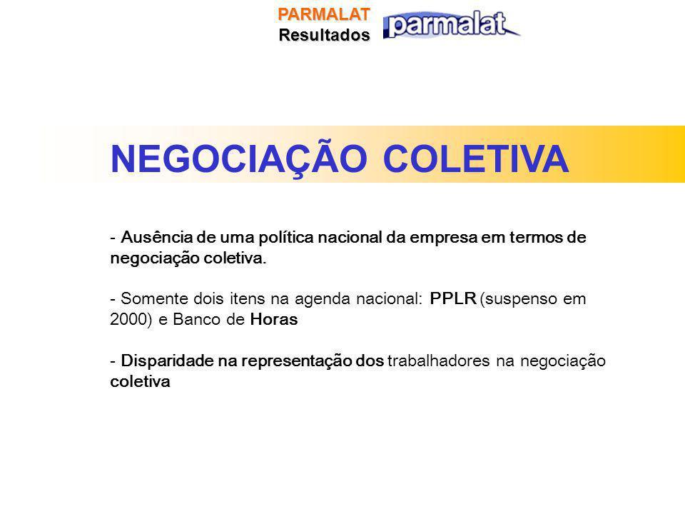 PARMALATResultados NEGOCIAÇÃO COLETIVA - Ausência de uma política nacional da empresa em termos de negociação coletiva.