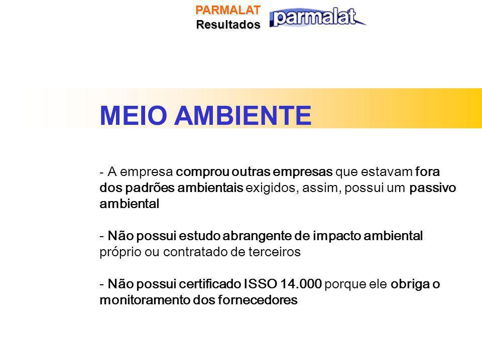 PARMALATResultados MEIO AMBIENTE - A empresa comprou outras empresas que estavam fora dos padrões ambientais exigidos, assim, possui um passivo ambiental - Não possui estudo abrangente de impacto ambiental próprio ou contratado de terceiros - Não possui certificado ISSO 14.000 porque ele obriga o monitoramento dos fornecedores