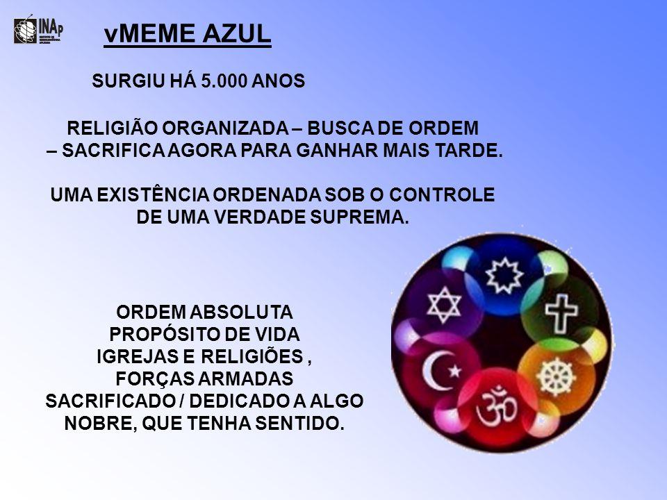 RELIGIÃO ORGANIZADA – BUSCA DE ORDEM – SACRIFICA AGORA PARA GANHAR MAIS TARDE. UMA EXISTÊNCIA ORDENADA SOB O CONTROLE DE UMA VERDADE SUPREMA. ORDEM AB