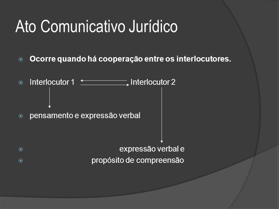 Ato Comunicativo Jurídico  Ocorre quando há cooperação entre os interlocutores.  Interlocutor 1 Interlocutor 2  pensamento e expressão verbal  exp