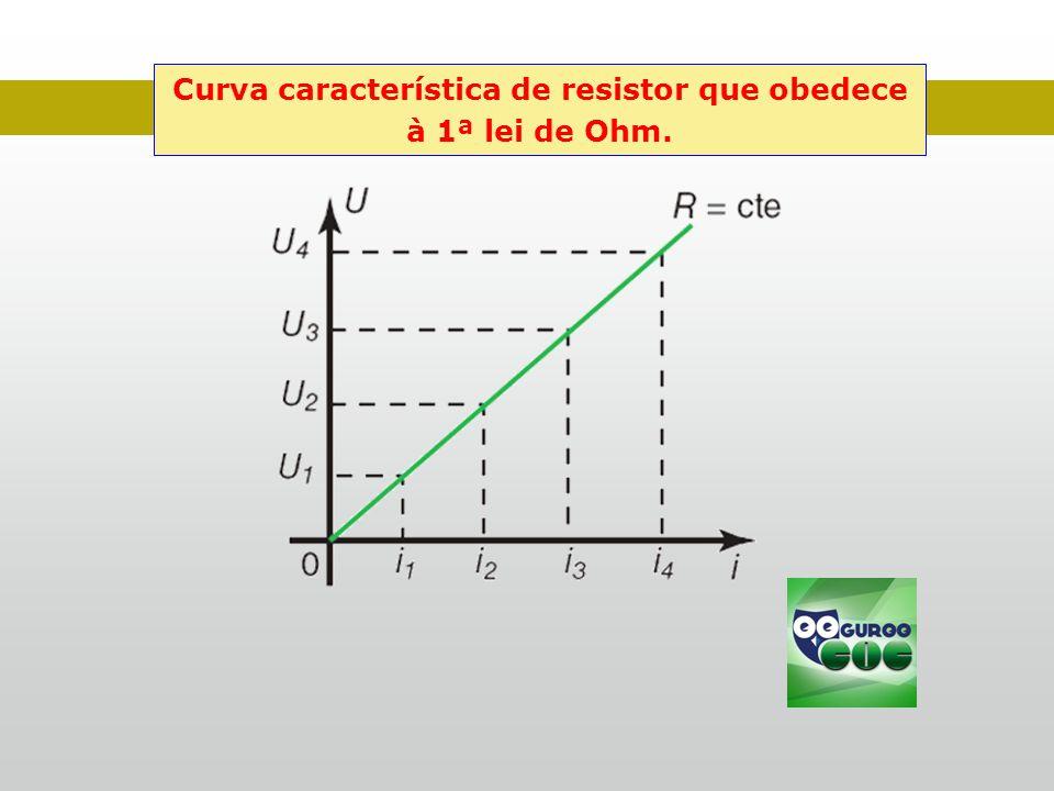 Resistividade (  ) A resistência elétrica depende de três fatores:  comprimento do fio;  área de secção transversal A;  material de que o fio é feito.