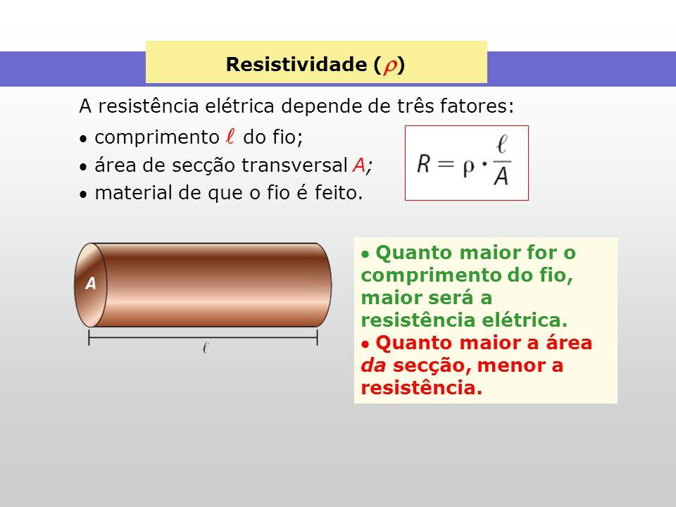 Resistividade (  ) A resistência elétrica depende de três fatores:  comprimento do fio;  área de secção transversal A;  material de que o fio é fe