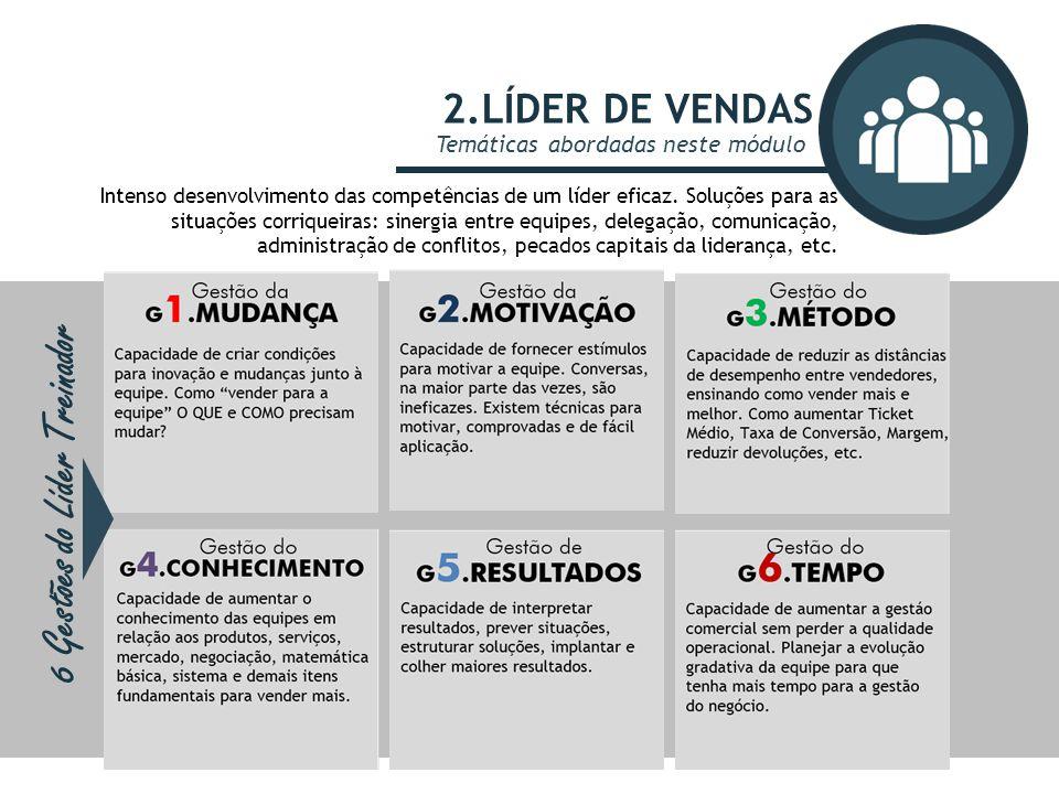 6 Gestões do Líder Treinador Temáticas abordadas neste módulo 2.LÍDER DE VENDAS Intenso desenvolvimento das competências de um líder eficaz. Soluções
