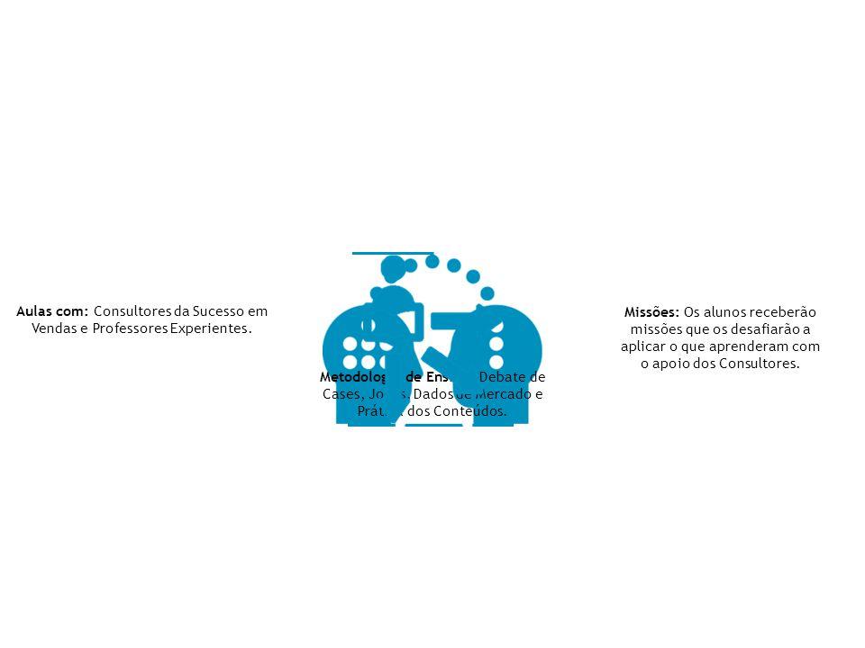 Aulas com: Consultores da Sucesso em Vendas e Professores Experientes. Metodologia de Ensino: Debate de Cases, Jogos, Dados de Mercado e Prática dos C