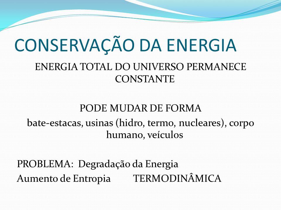 CONSERVAÇÃO DA ENERGIA ENERGIA TOTAL DO UNIVERSO PERMANECE CONSTANTE PODE MUDAR DE FORMA bate-estacas, usinas (hidro, termo, nucleares), corpo humano,