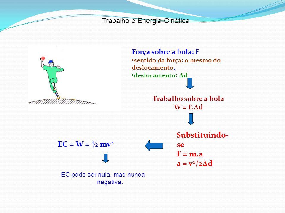 Trabalho e Energia Cinética Força sobre a bola: F sentido da força: o mesmo do deslocamento; deslocamento: Δd Trabalho sobre a bola W = F.Δd Substitui