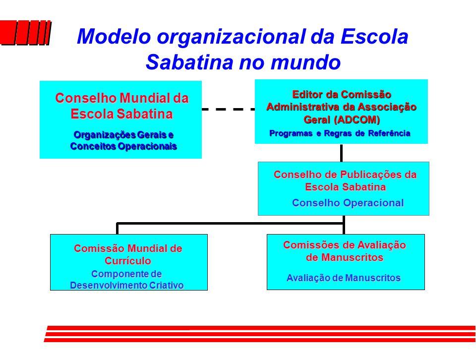 Quem é responsável por isto l A Comissão Mundial de Currículo da Escola Sabatina.