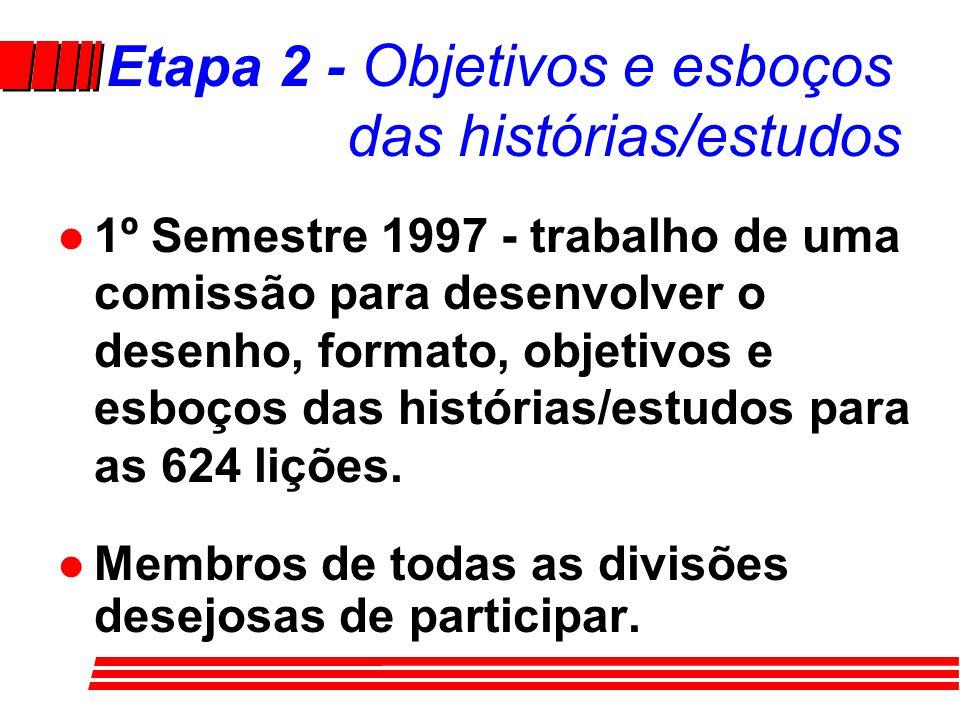 Etapa 2 - Objetivos e esboços das histórias/estudos l Produção