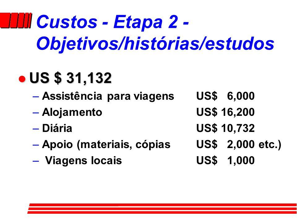 Custos l US $ 304,232 por um período de três anos.