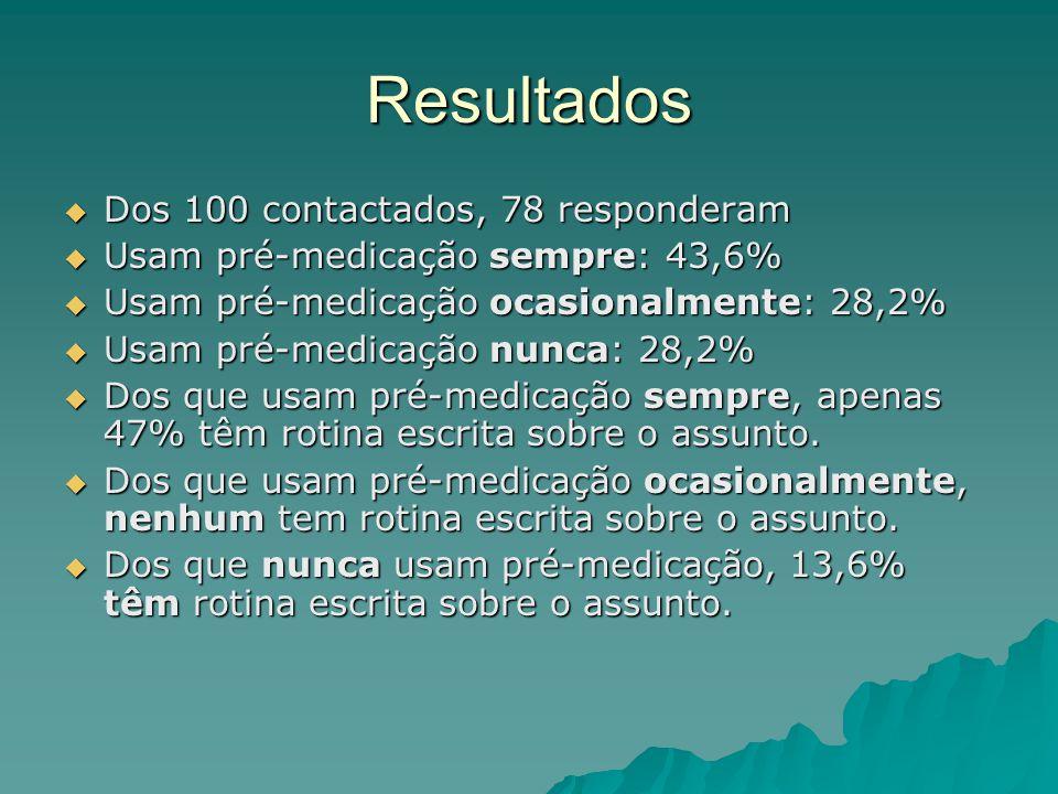 Resultados  Dos 100 contactados, 78 responderam  Usam pré-medicação sempre: 43,6%  Usam pré-medicação ocasionalmente: 28,2%  Usam pré-medicação nu