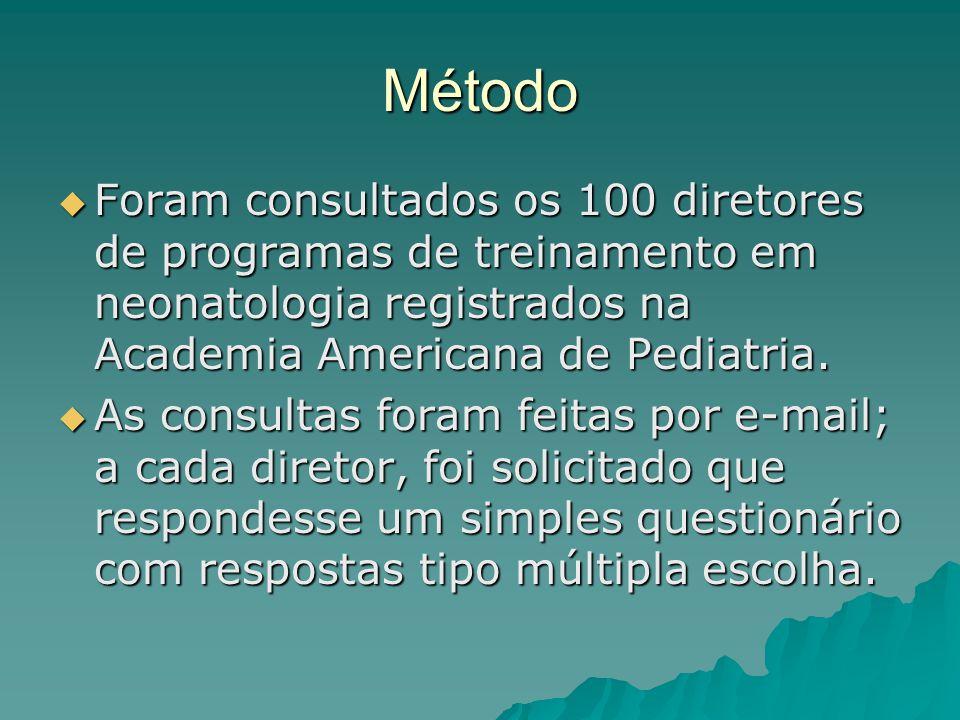 Método  Foram consultados os 100 diretores de programas de treinamento em neonatologia registrados na Academia Americana de Pediatria.  As consultas