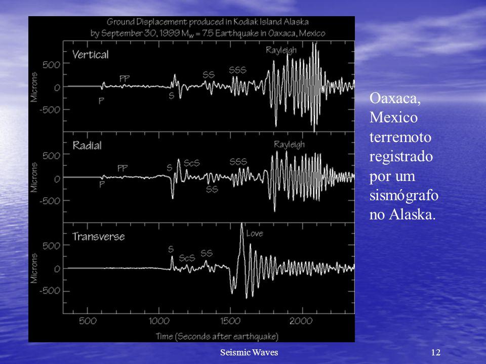 Seismic Waves12 Oaxaca, Mexico terremoto registrado por um sismógrafo no Alaska.