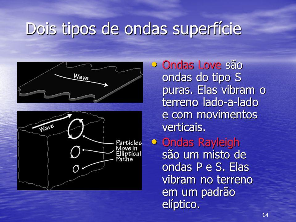 14 Dois tipos de ondas superfície Ondas Love são ondas do tipo S puras. Elas vibram o terreno lado-a-lado e com movimentos verticais. Ondas Love são o