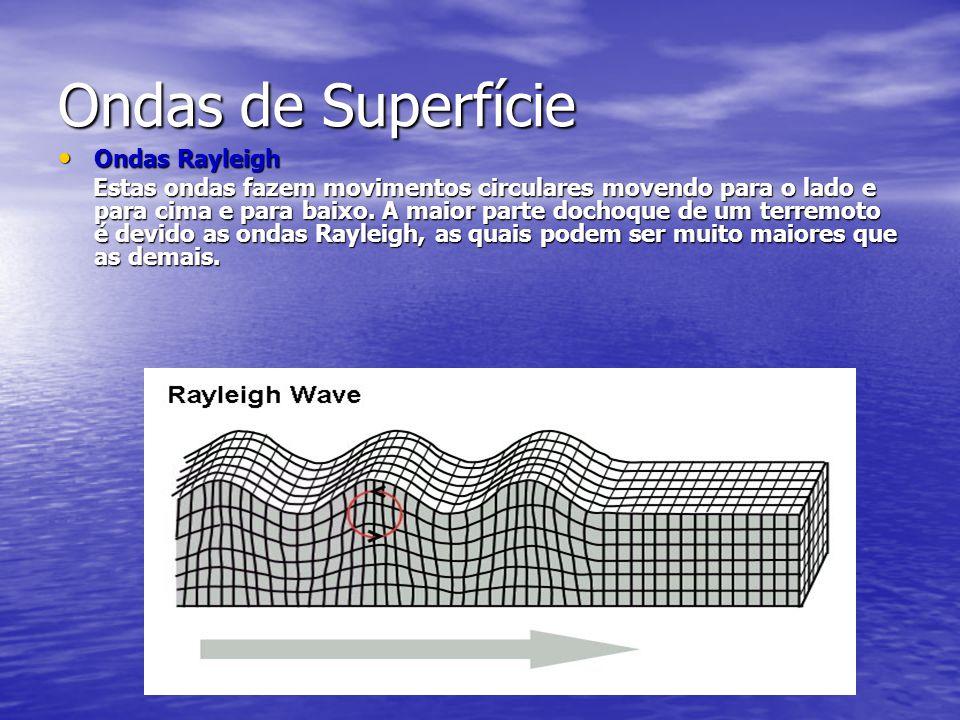 Ondas de Superfície Ondas Rayleigh Ondas Rayleigh Estas ondas fazem movimentos circulares movendo para o lado e para cima e para baixo. A maior parte