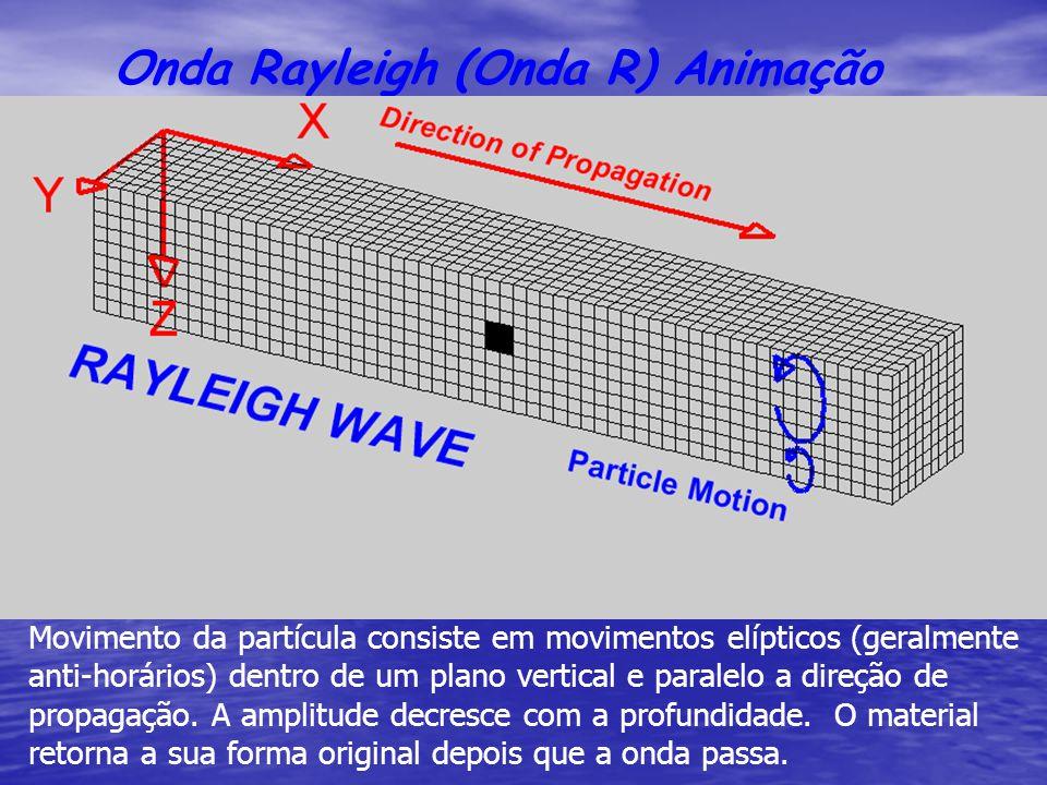 Onda Rayleigh (Onda R) Animação Movimento da partícula consiste em movimentos elípticos (geralmente anti-horários) dentro de um plano vertical e paral
