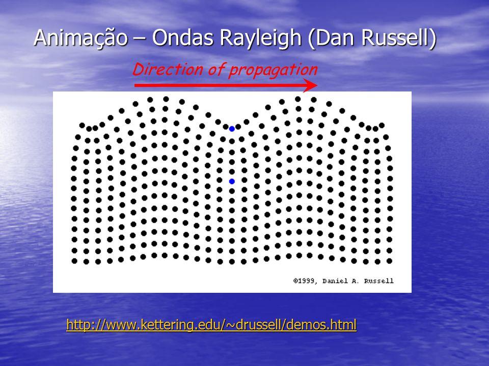Animação – Ondas Rayleigh (Dan Russell) http://www.kettering.edu/~drussell/demos.html Direction of propagation