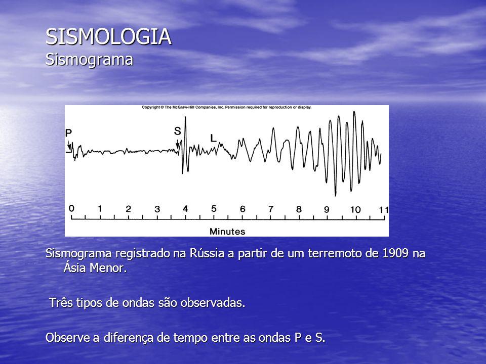 SISMOLOGIA Sismograma Sismograma registrado na Rússia a partir de um terremoto de 1909 na Ásia Menor. Três tipos de ondas são observadas. Três tipos d