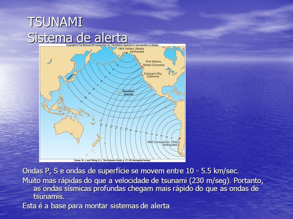 TSUNAMI Sistema de alerta Ondas P, S e ondas de superfície se movem entre 10 - 5.5 km/sec. Muito mas rápidas do que a velocidade de tsunami (230 m/seg