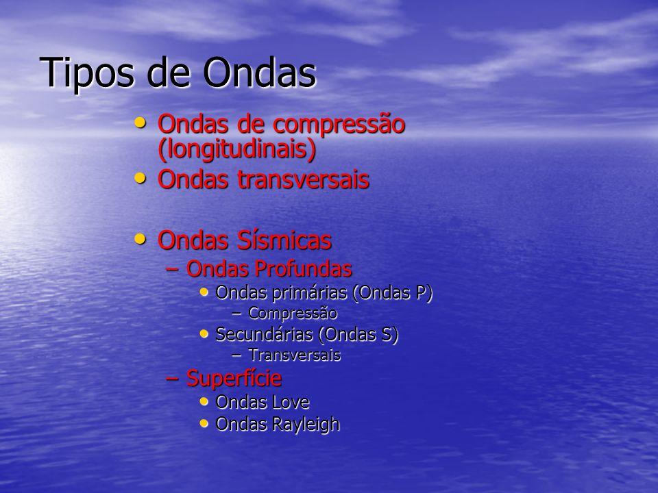 Tipos de Ondas Ondas de compressão (longitudinais) Ondas de compressão (longitudinais) Ondas transversais Ondas transversais Ondas Sísmicas Ondas Sísm