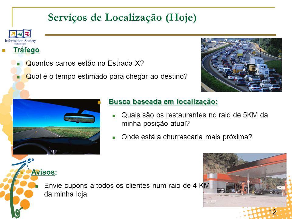 12 Serviços de Localização (Hoje) Tráfego Tráfego Quantos carros estão na Estrada X.